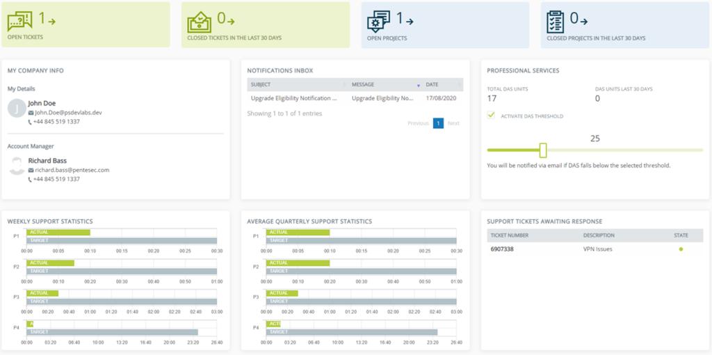 Pentesec's Proprietary Portal User Interface